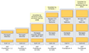 Microsoft .NET Framework - сравнение версий