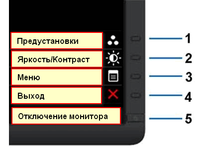 Уменьшение яркости монитора на ноутбуках и компьютерах