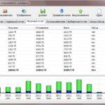 Как узнать какие программы используют интернет трафик