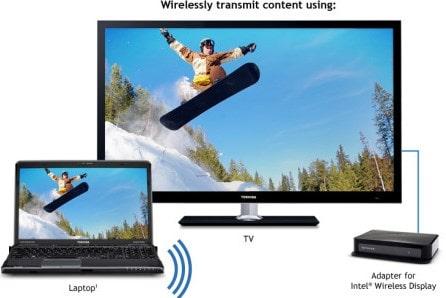 Технология Intel Wireless Display