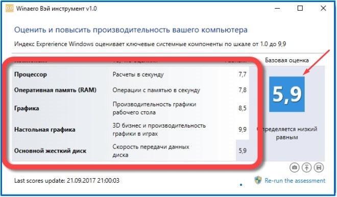 Оценка системных компонентов в Winaero WEI Tool