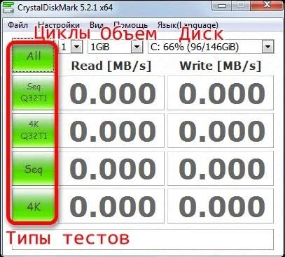 Типы тестов в CrystalDiskMark