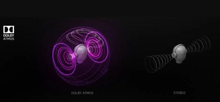 Технология Dolby Access Atmos
