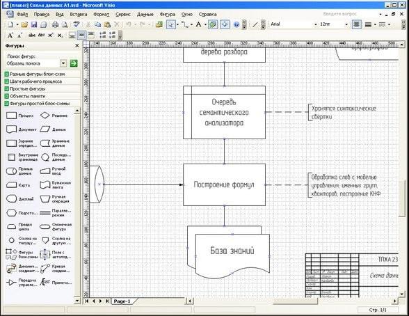 Программа Microsoft Visio
