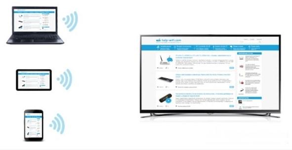 Технология Miracast на Windows 10