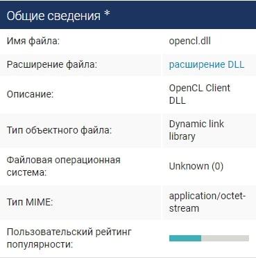 Информация о компоненте Opencl.dll