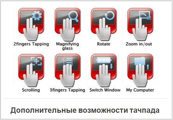 Возможности предоставляемые софтом Synaptics pointing driver