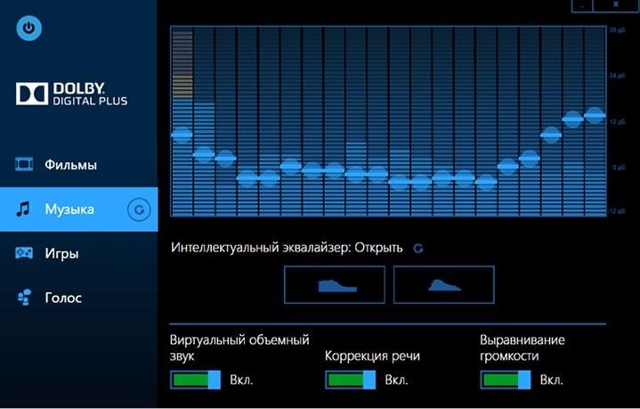 Изображение программы Dolby Digital Plus
